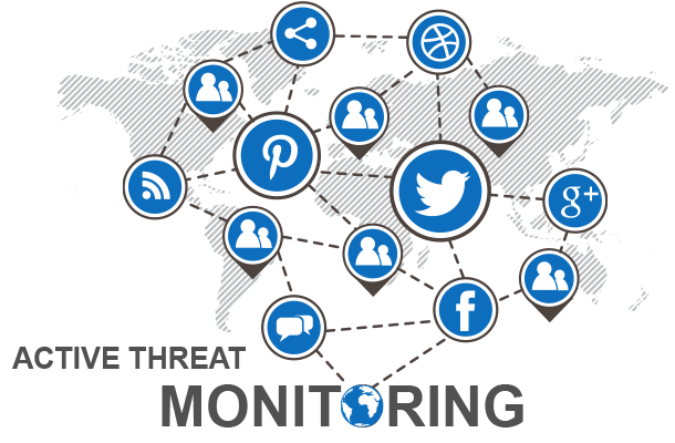 Active Threat Monitoring