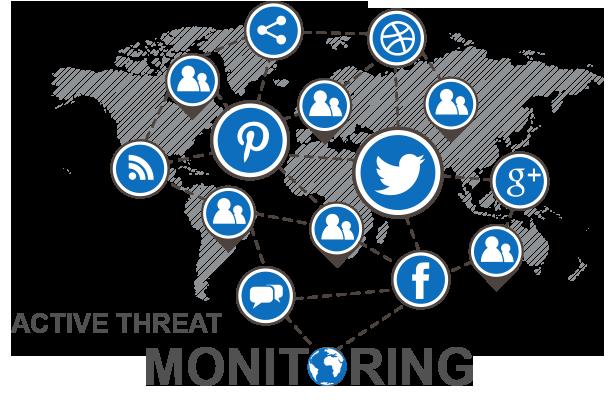 Active Threat Monitoring